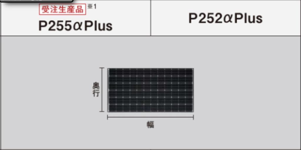 パナソニック太陽光パネルのHITシリーズ