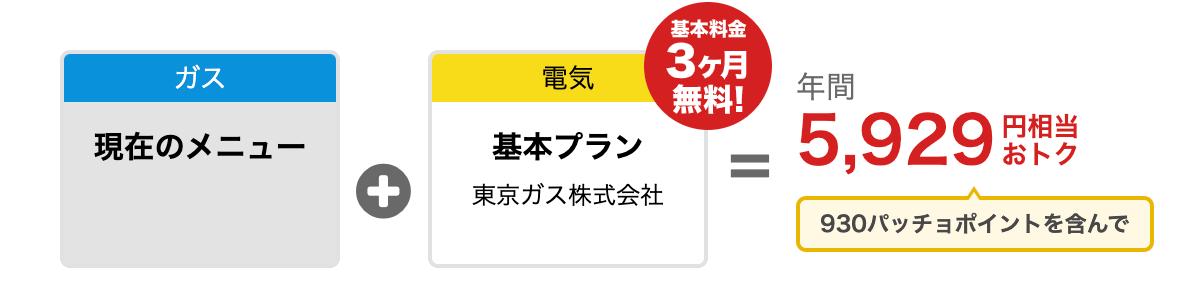 東京ガスの電気 2人暮らし シミュレーション