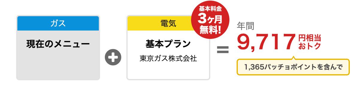 東京ガスの電気 3人世帯 シミュレーション